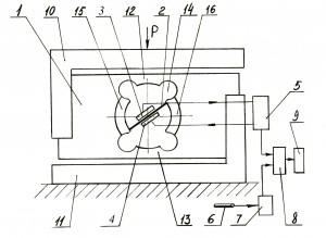 Рисунок 3 – Вибрационно-частотный динамометр
